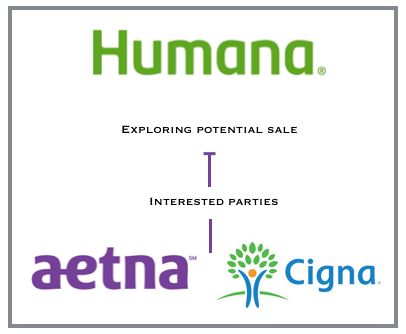 Humana 2015 business report