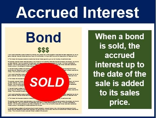 Accrued interest on bonds