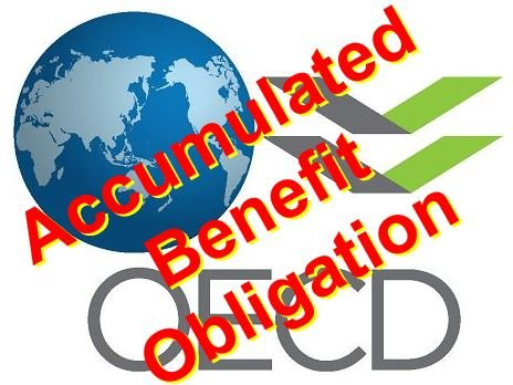 Accumulated Benefit Obligation