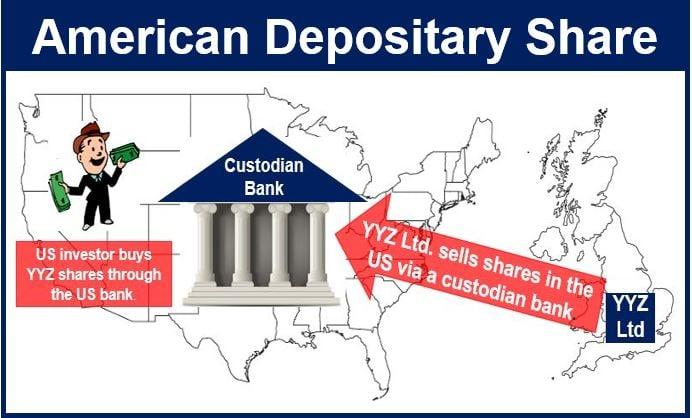 American Depositary Share