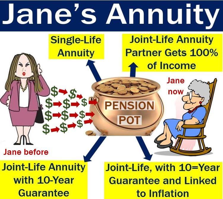 Annuity - Jane