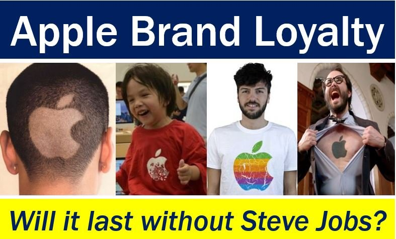 Apple brand loyalty