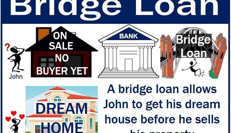Bridge Loan - How it an help in real estate