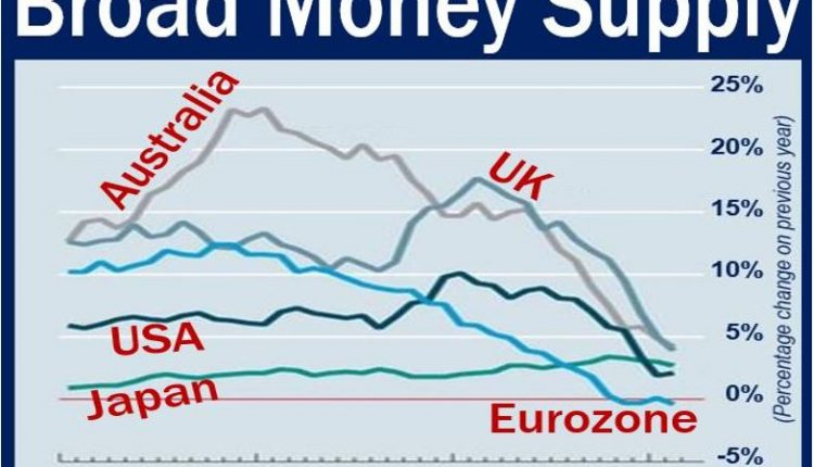 Broad Money - rich countries