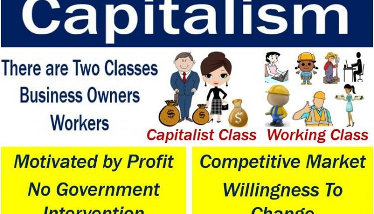 Capitalism - some of its features