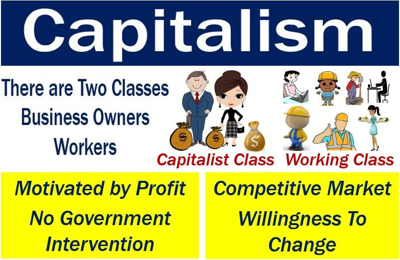 the truth behind the political system of capitalism in the united states Capitalism is a system of economics in which people and not government own  and run  in the united states only 25% of the population is in favor of capitalism.