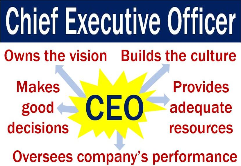 Chief Executive Officer Or Ceo Definition And Meaning