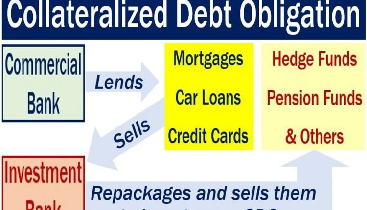 Collateralized debt obligation - image describing procedure