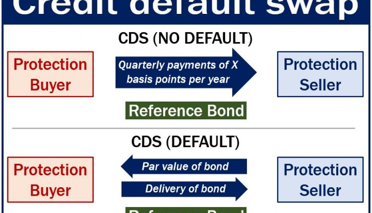 Credit default swap - image with explanation
