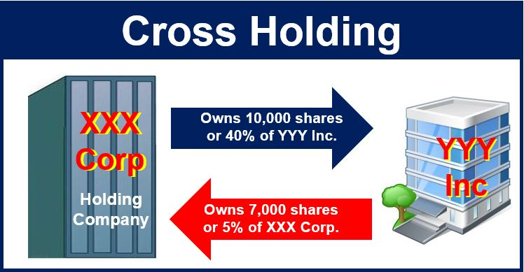 Cross Holding