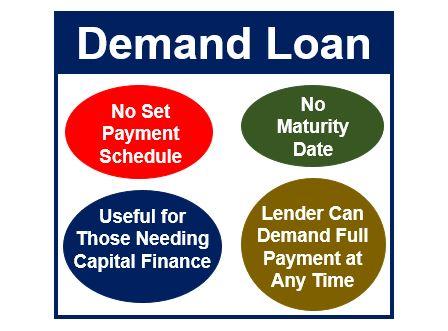 Demand Loan thumbnail