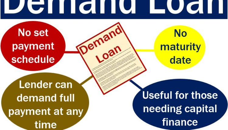 Demand loan - image with some features and explanation