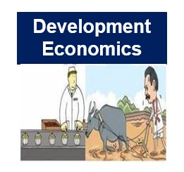 Development economics thumbnail