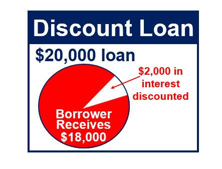 Discount Loan thumbnail