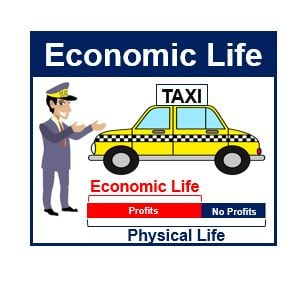 Economic Life Thumbnail