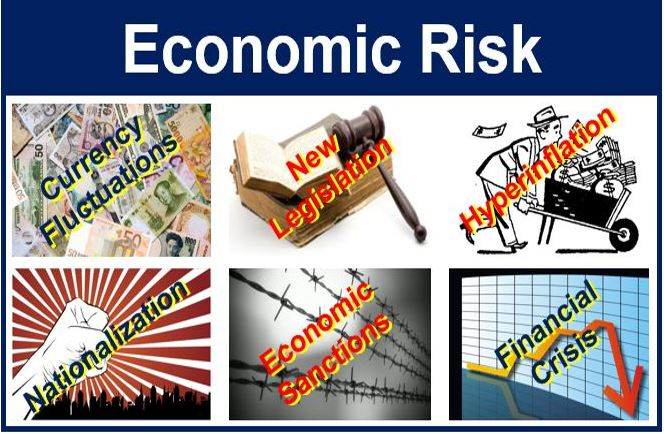 political risk economic risk Providing comprehensive data and in-depth analysis of political, financial and economic risk report includes: bmi's core views, 10-year forecasts, bmi's economic risk index, political stability and risk index, long-term political outlook, operational risk index, swot analysis and structural economic sections.