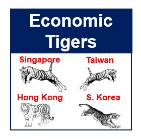 Economic Tigers thumbnail
