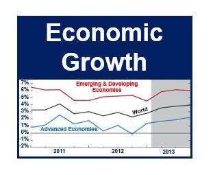 Economic growth thumbnail