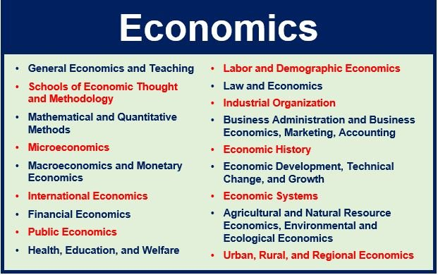 economic relationship definition for kids