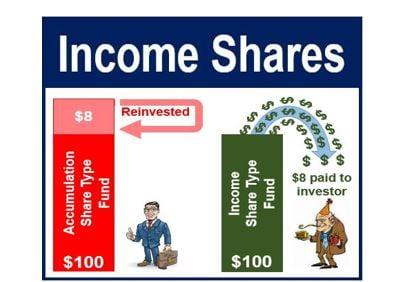 Income Shares Thumbnail