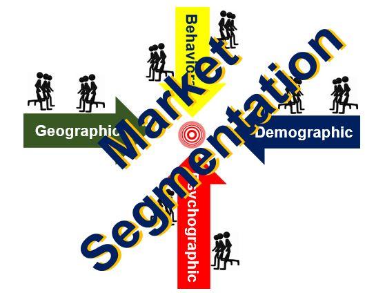 Market Segmentation thumbnail
