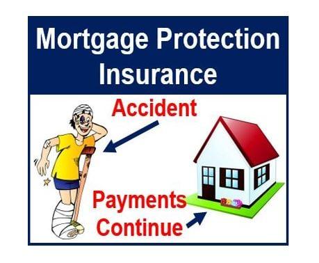 Mortgage Protection Insurance thumbnail