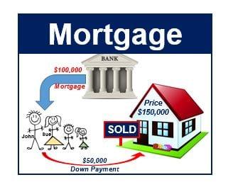 Mortgage thumbnail