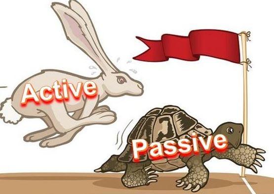 Passive portfolio strategy