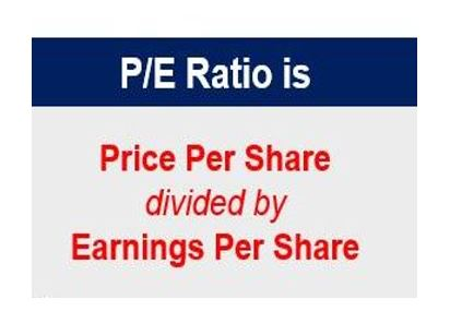 Price Earnings Ratio thumbnail