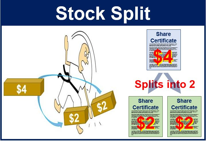 What is a stock split? - Market Business News