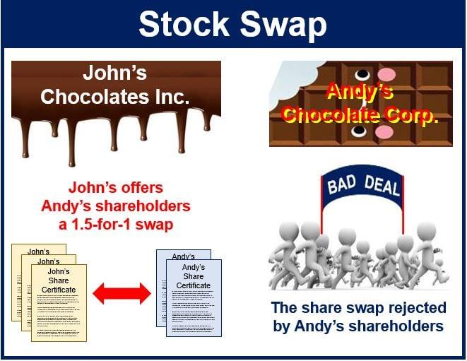 Stock Swap
