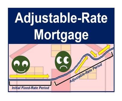 adjustable rate mortgage thumbnail