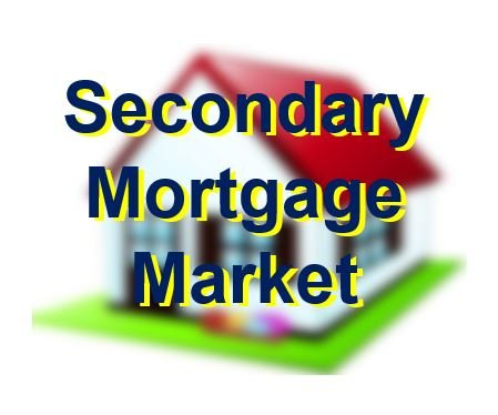 secondary mortgage market thumbnail