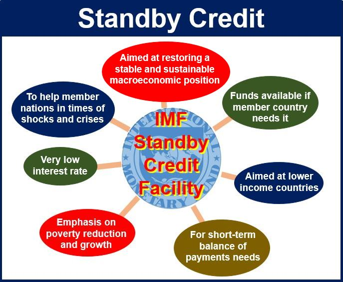 standby credit image