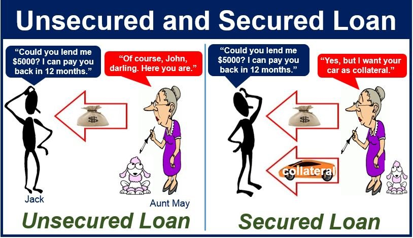 Interest Loan Unsecured
