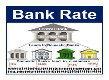 Bank Rate thumbnail