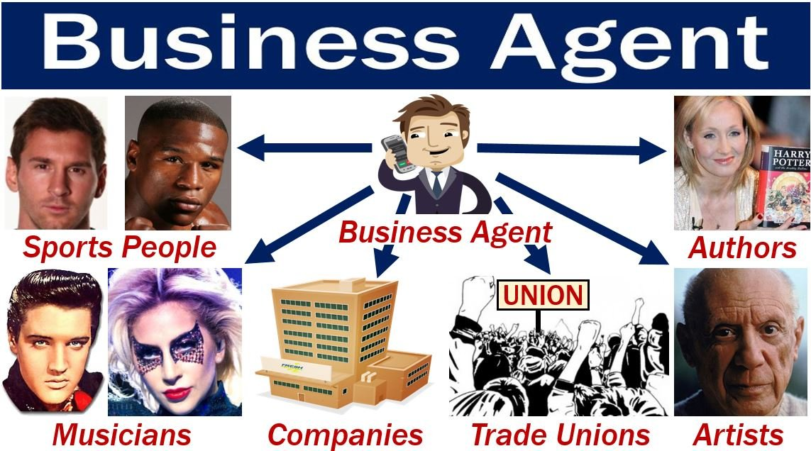 Business Agent - represents many different types of people and companies