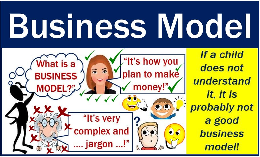 Business Model - so simple even a child understands