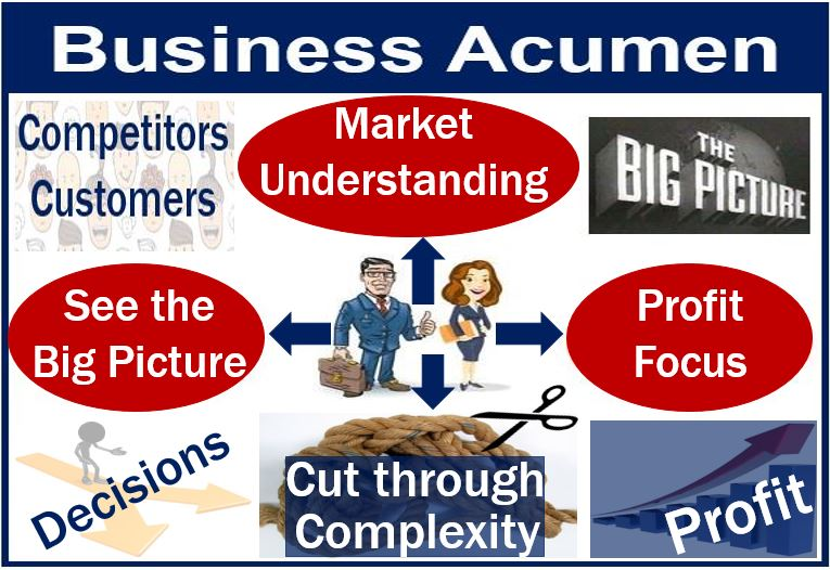 Business acumen - features