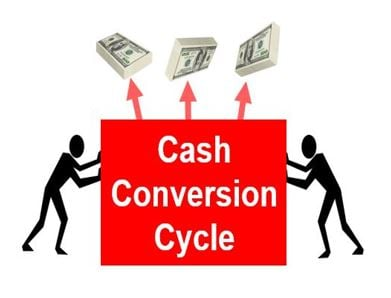 Cash Conversion Cycle thumbnail