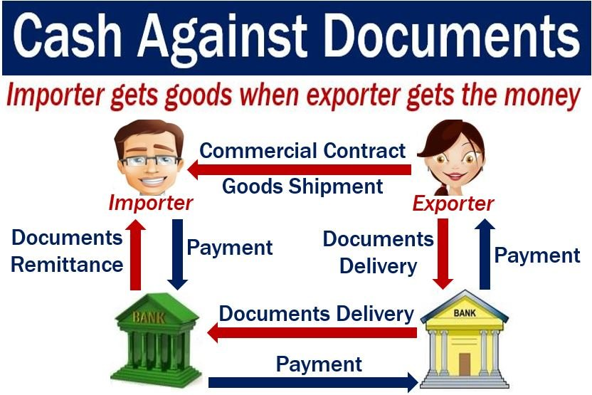 Cash against documents - how it works