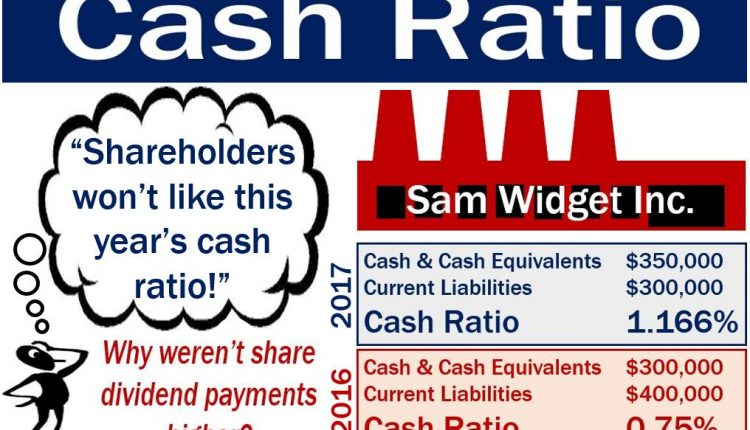 Cash ratio - sharholders will not be happy