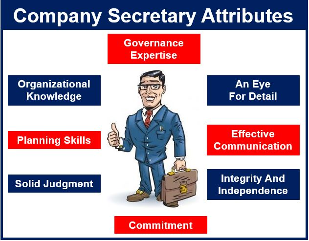 What is a company secretary? Definition and meaning ...