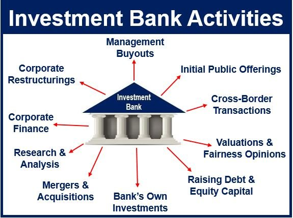What Is an Investment Bank? - The Balance