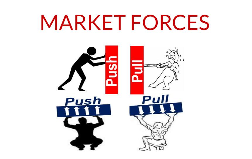 Market_Forces_Pushing_Pulling
