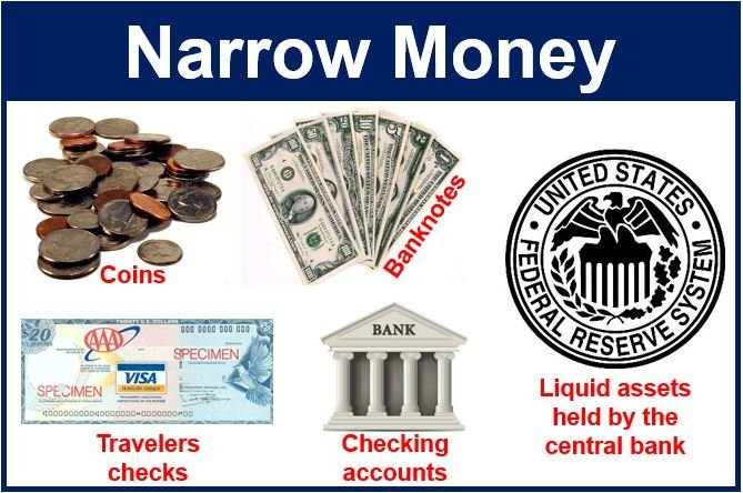Narrow Money