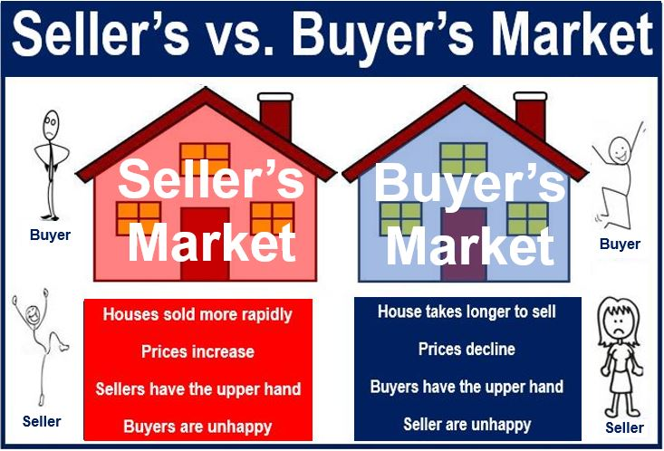 What is a seller's market? Definition and meaning - Market ...