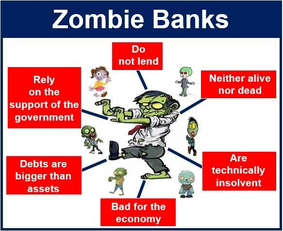 Zombie bank