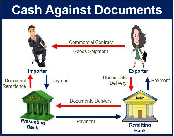 cash against documents