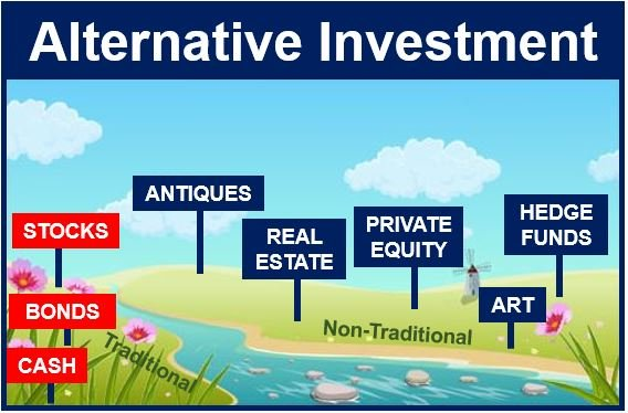 What is an alternative investment Definition and meaning Market – Define Business Investment